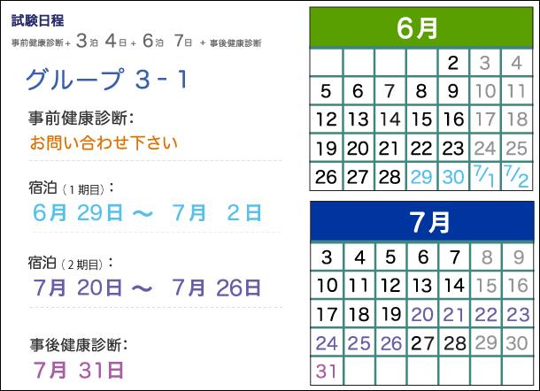 宿泊1期目:6月29日~7月2日、宿泊2期目:7月20日~26日、事後健康診断:7月31日