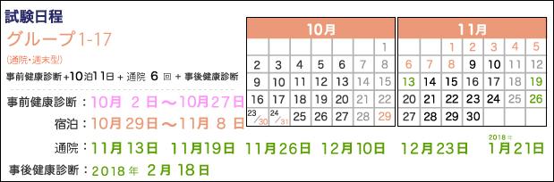 宿泊期間:10月29日~11月8日、通院期間:11月13日、19日、26日、12月10日、23日、2018年1月21日、事後健康診断:2018年2月18日