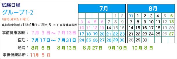 Gr1-2、宿泊:7月17日~31日、通院:8月6日、13日、27日、9月10日、10月8日、事後健康診断:11月5日
