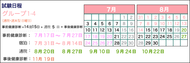 Gr1-4、宿泊:7月31日~8月14日、通院:8月20日、27日、9月10日、24日、10月22日、事後健康診断:11月19日