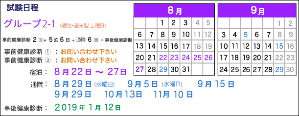 グループ2-1:宿泊8月22日~27日、通院:8月29日 9月5日 9月15日 9月29日 10月13日 11月10日、事後健康診断:2019年1月12日